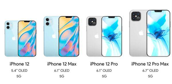 màn hình iphone 12 bao nhiêu inch