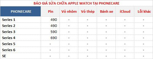 Thay Vỏ Apple Watch Series 4